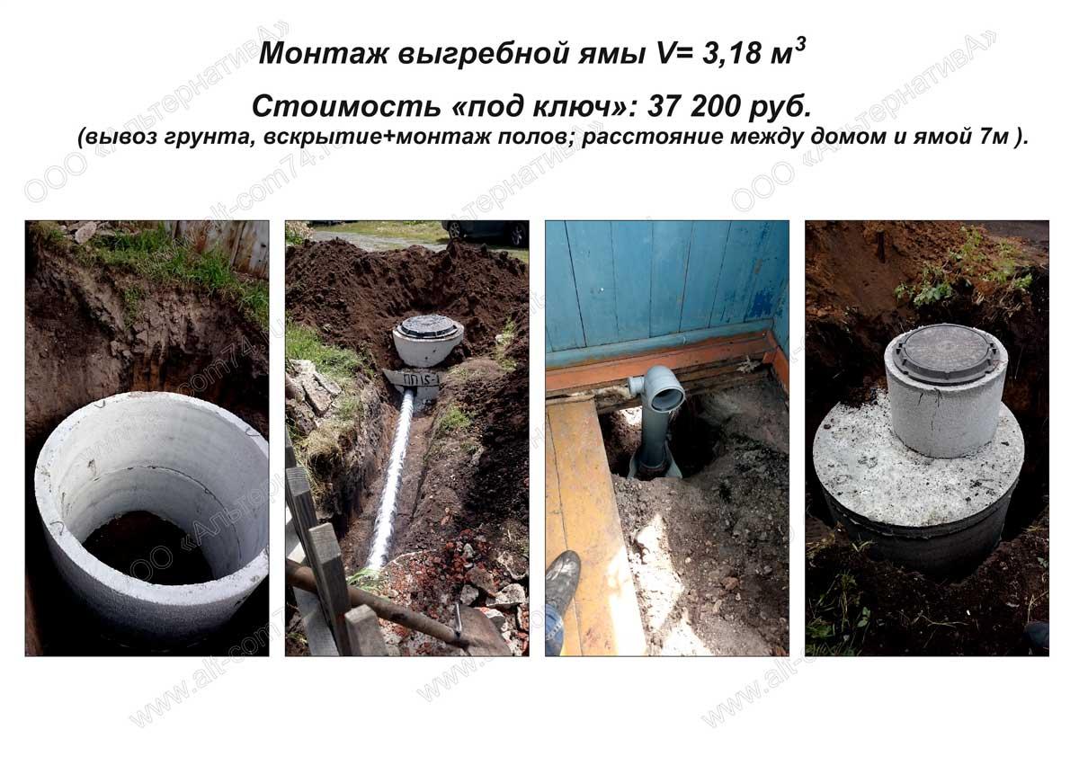 Нормы и требования устройства местной канализации
