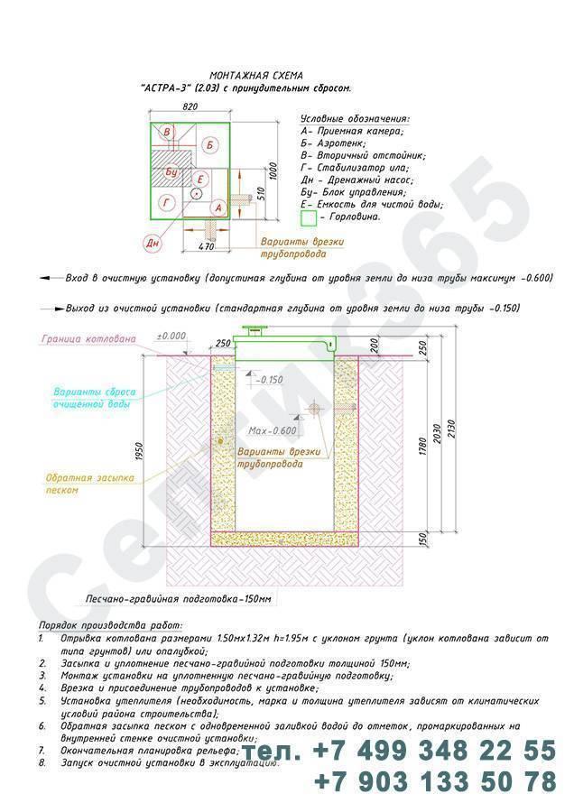 Септик юнилос астра 4: цены и характеристики, отзывы владельцев