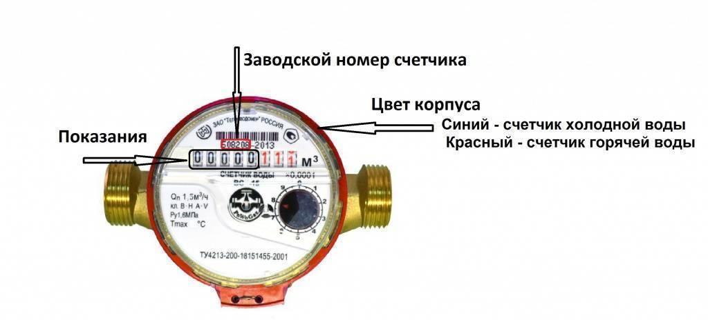 Снимаем сведения со счетчика воды правильно: советы и рекомендации