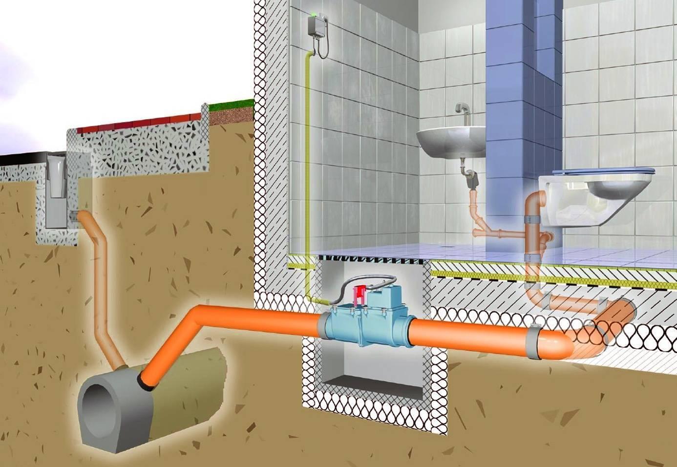 Разновидности канализационных установок: Обзор +Видео