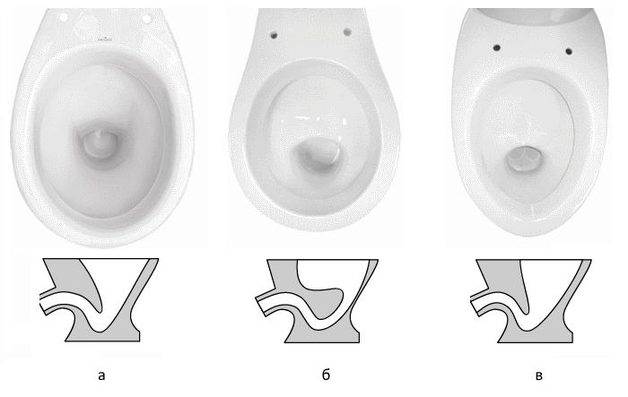 Унитазы (100 фото): как правильно выбрать, устройство унитазов, дешевые варианты без брызг, чтобы хорошо смывал