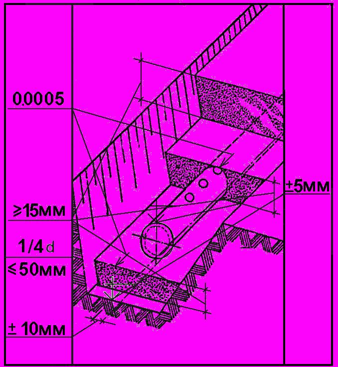 Обеспечение необходимого уклона дренажной трубы согласно со строительной нормативной документацией.