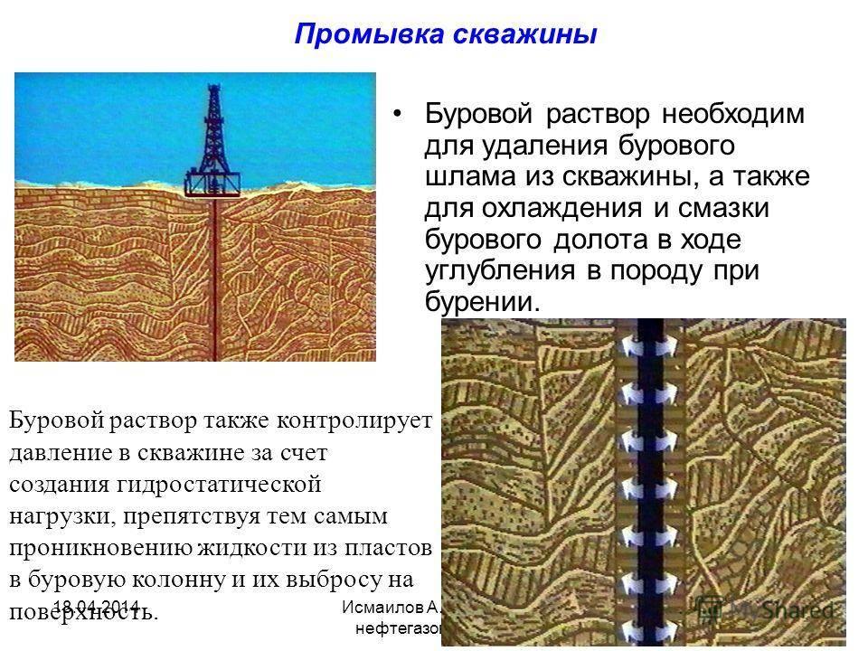 Бентонитовая глина: марки, применение