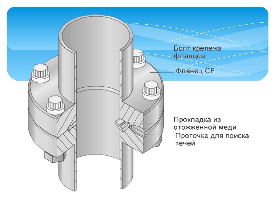 Соединение труб: основные методы