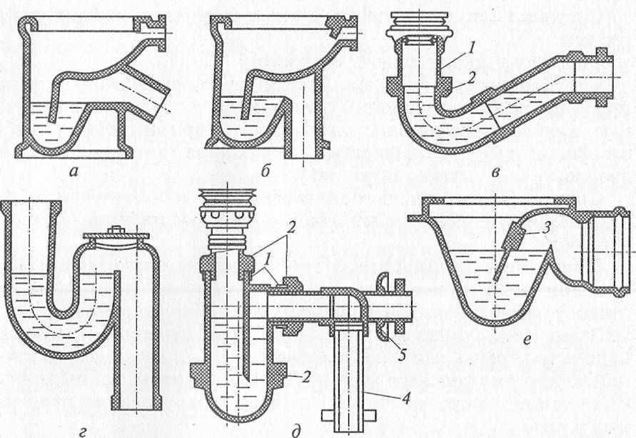 Гидрозатвор для канализации: их разновидности, назначение и особенности монтажа