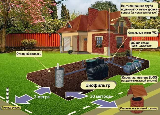 Снип 2.04.03-85 канализация. наружные сети и сооружения (с изменением n 1)