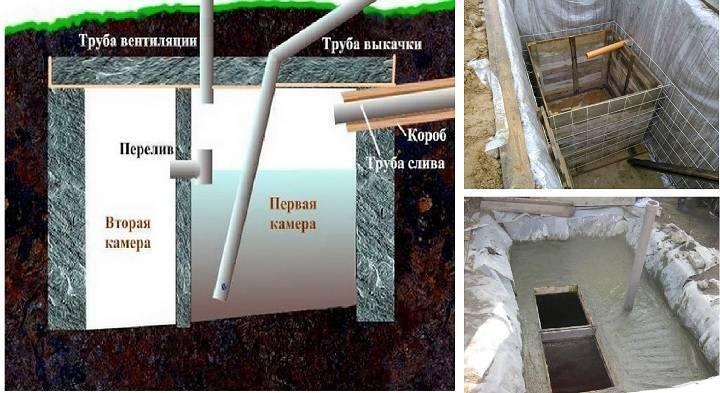 Сливная яма: как самостоятельно сделать сливную яму и необходимые материалы