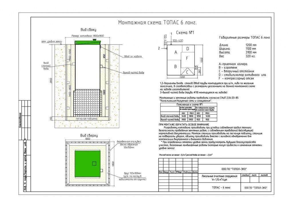 Топас 9: технические характеристики, модификации и монтаж