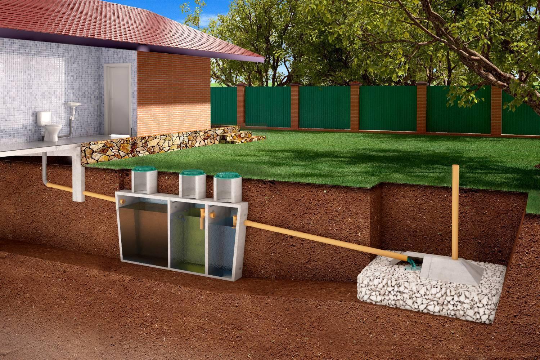 Дачный туалет без выгребной ямы и без запаха: разновидности и установка