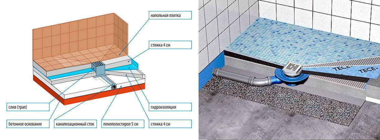 Душевая кабина из плитки: как сделать своими руками + дизайн варианты (фото)