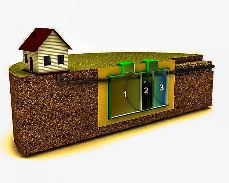 Что лучше центральная канализация или септик - все о септиках