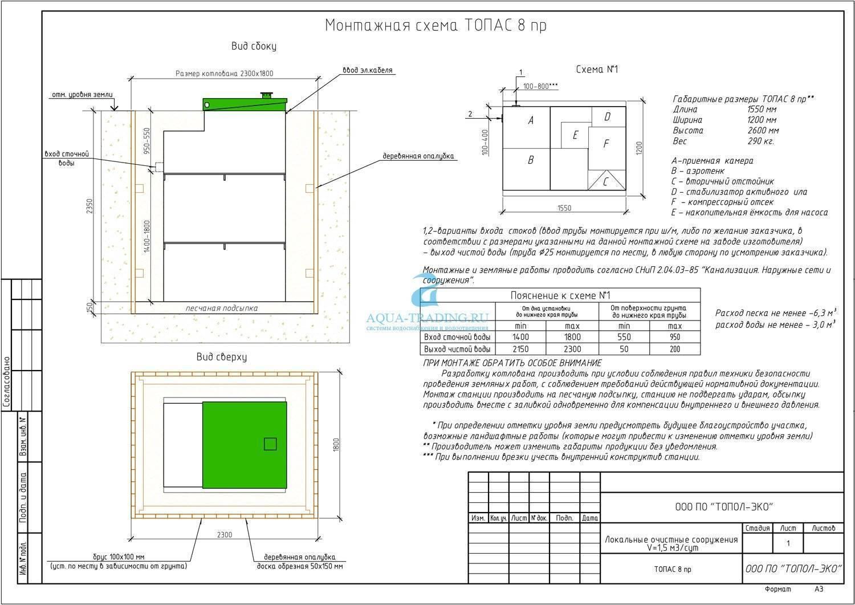 Септик топаз: инструкция: устройство, установка и монтаж, как чистить