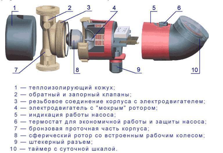 Ремонт циркуляционного насоса