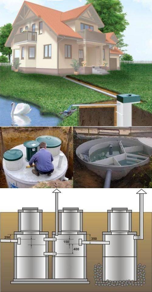 Как выбрать септик для загородного дома и дачи