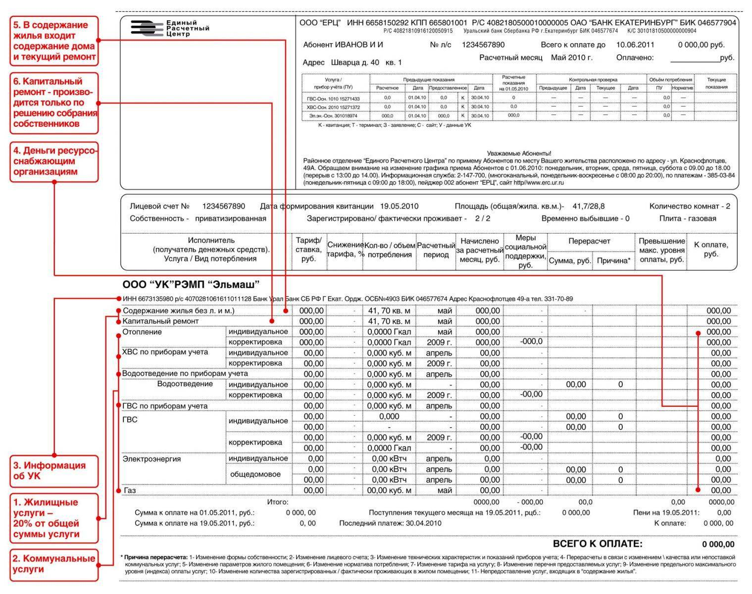 Что такое водоотведение в квитанции, в коммунальных платежах жкх: плата, счетчики, связь с водоснабжением