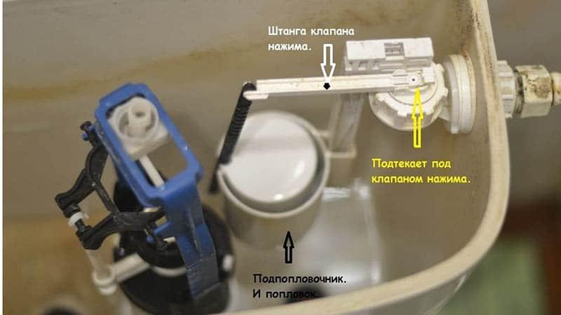 Почему не набирается вода в бачок унитаза или поступает очень медленно: причины неполадок