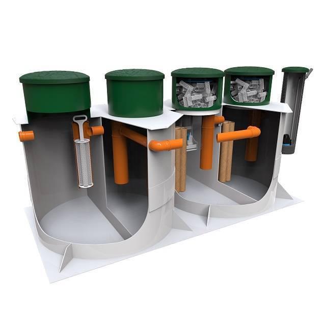 Работа станции биологической очистки и ее преимущества