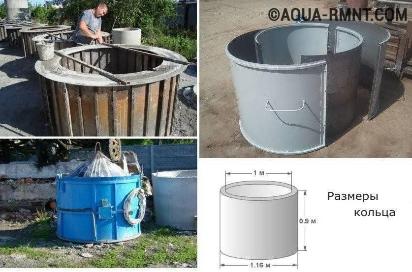 Как выбрать бетонные кольца для колодца: Все плюсы и минусы бетонных колец, таблица +Фото