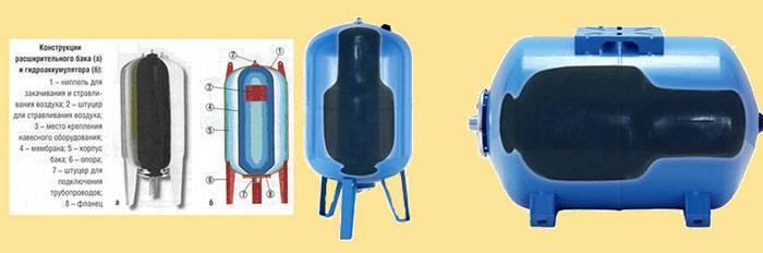 Как сделать гидроаккумулятор без мембраны своими руками - жми!