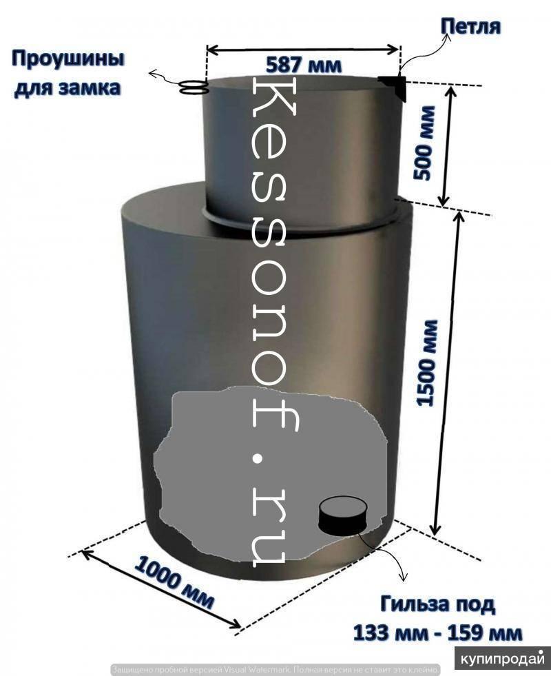 Пластиковый кессон для скважины: устройство, достоинства, модели