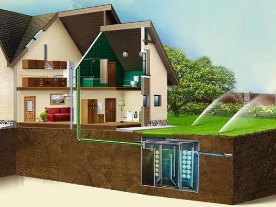 Септики для загородного дома: какой выбрать, сравнение, виды, выбор, обзор, лучший септик для загородного дома