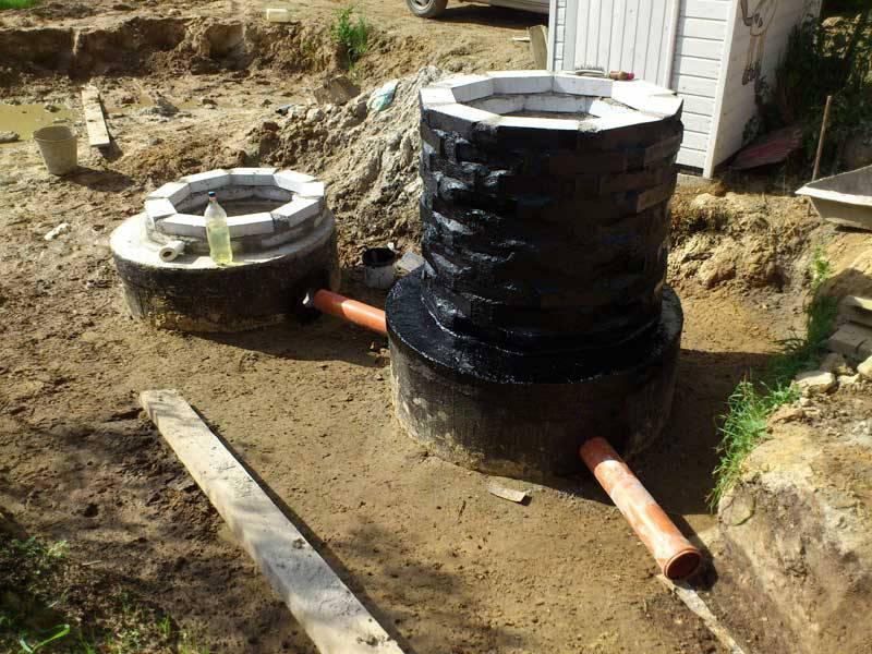 Гидроизоляция колодца из бетонных колец внутренняя и внешняя