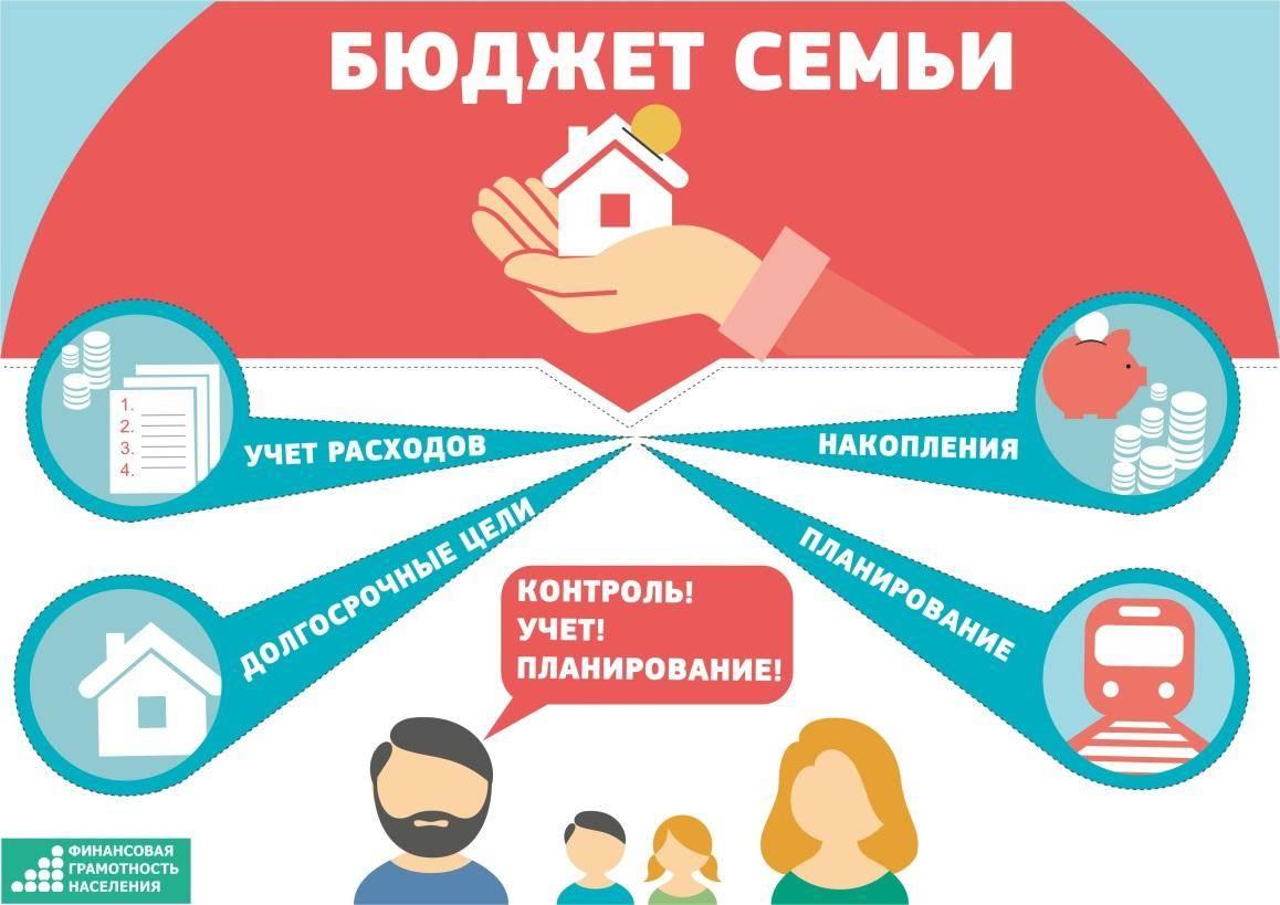 Канализация в частном доме своими руками - схемы и правила