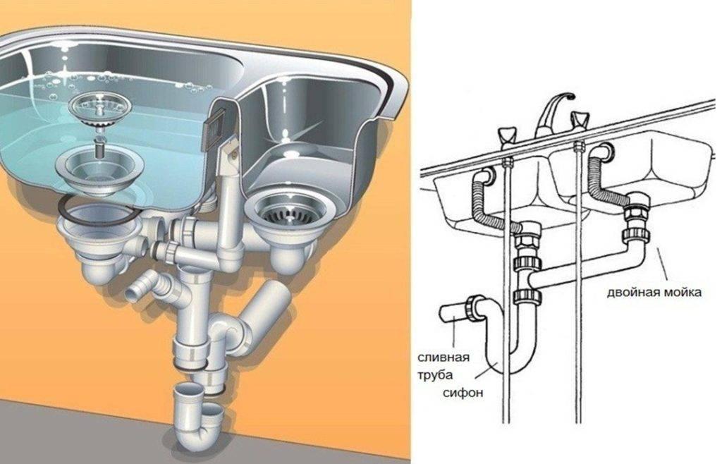 Как подключить раковину к водопроводу? Инструкция- Обзор +Видео