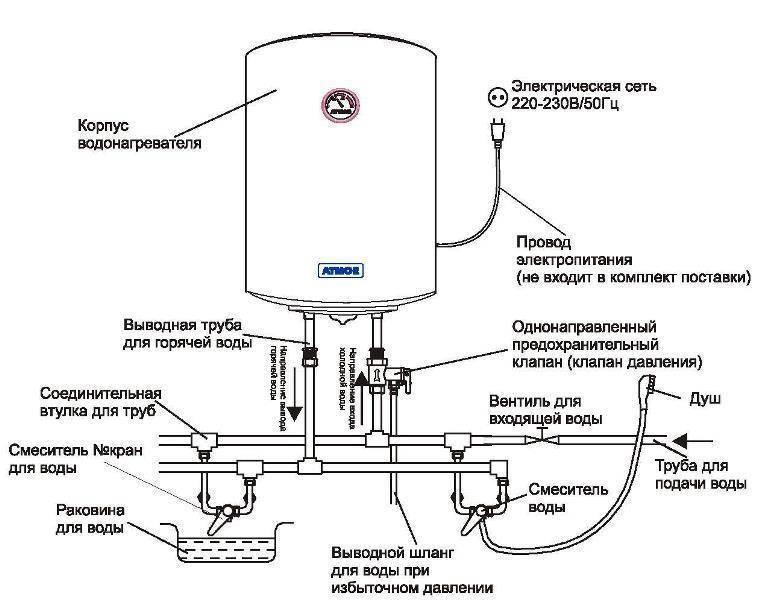Установка водонагревателя своими руками: схема, видео, советы