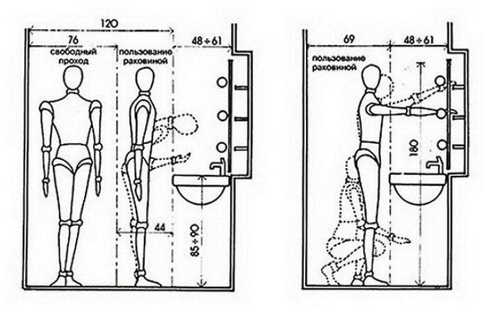 Как правильно установить раковину в ванной комнате своими руками (видео, фото)