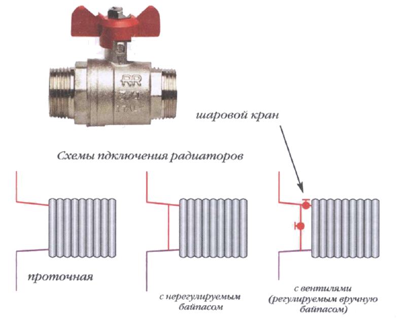 Схемы подключения радиаторов отопления (батарей) в частном и многоквартирном доме с максимальным кпд