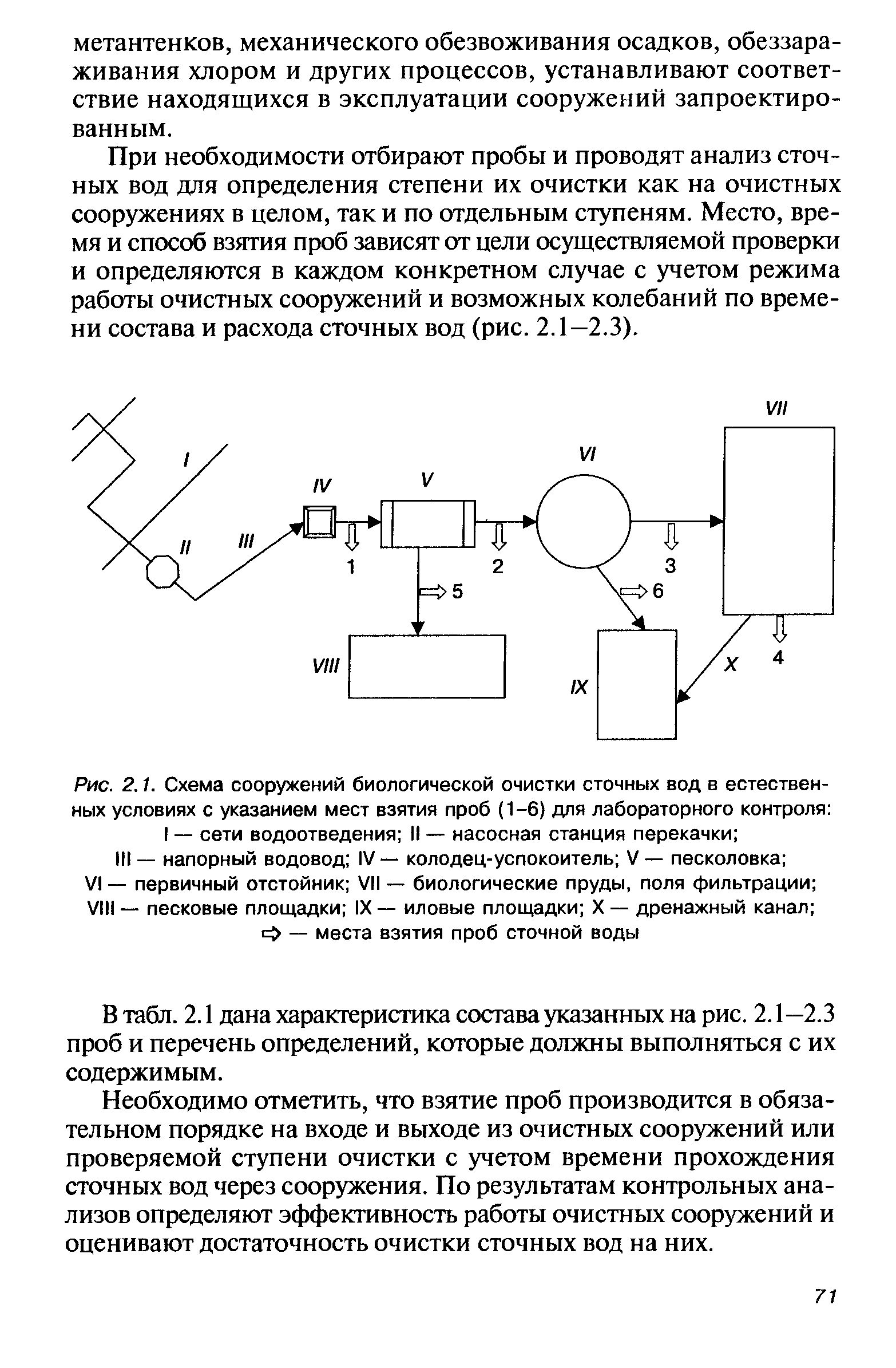 Химический анализ сточных вод предприятия