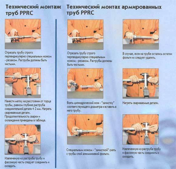 Монтаж полипропиленовых труб своими руками: Пошаговая инструкция +Фото и Видео