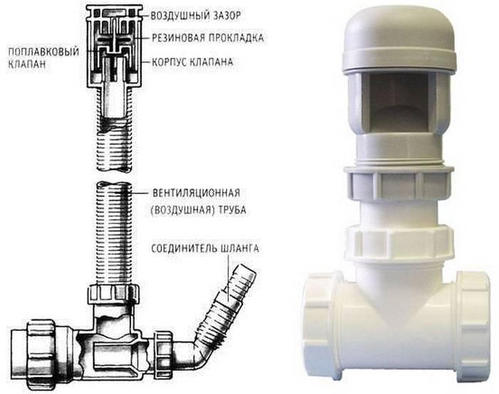 Устройство аэратора для канализации. виды. установка