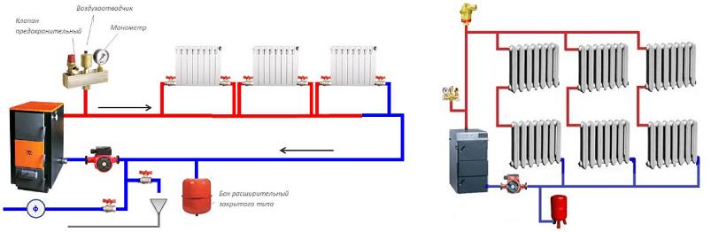 Отопление из полипропиленовых труб: монтаж, схема, обзор цен