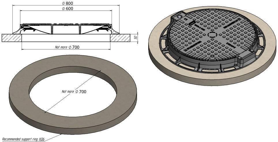Виды канализационных люков и их размеры: Советы +Фото и Видео