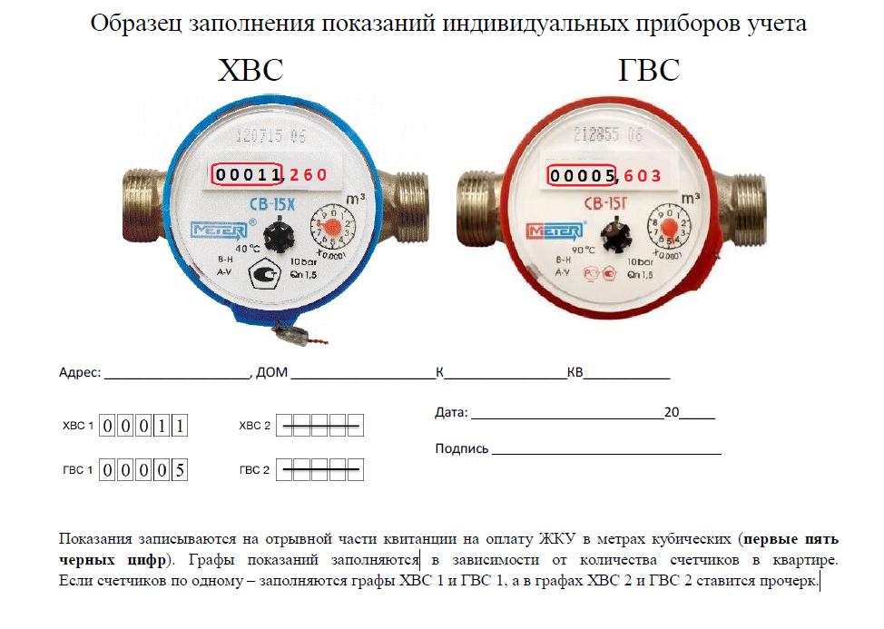 Как заполнить показания счетчиков на воду образец pvsservice.ru