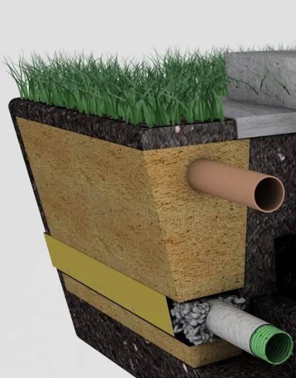 Характеристики, выбор и стоимость геоткани для дренажа