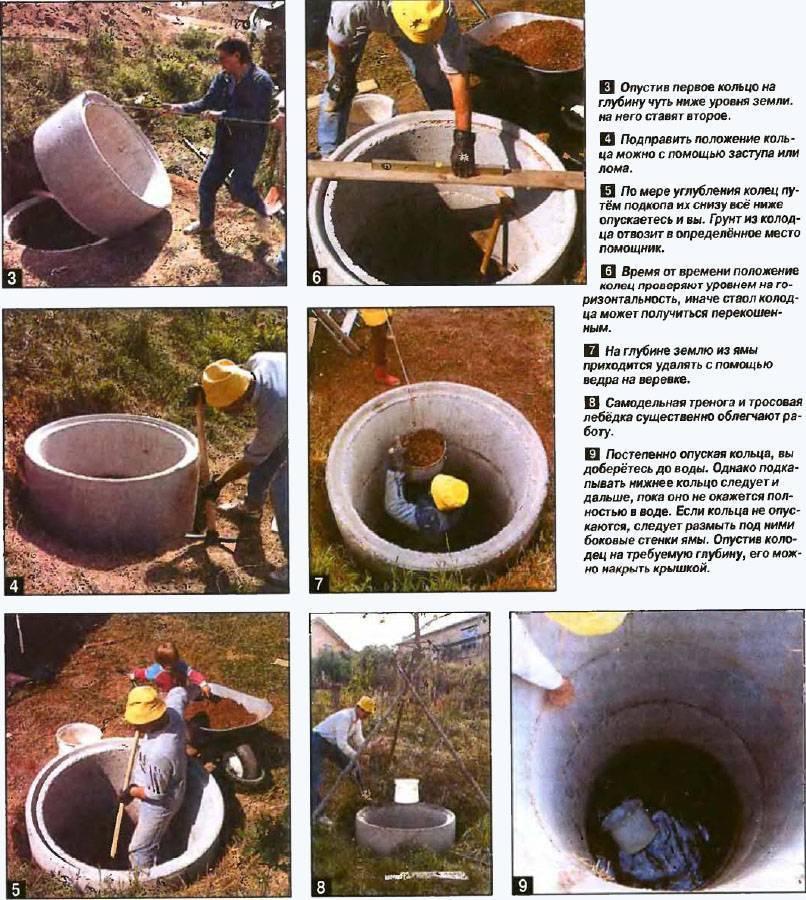 Как вырыть колодец для водоснабжения: подробный разбор двух базовых технологий