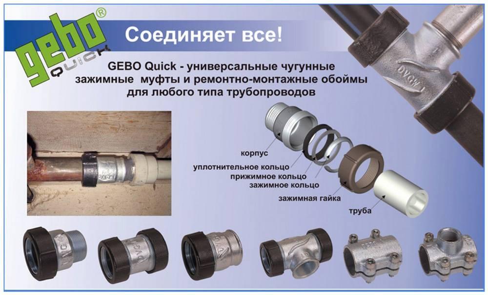Безрезьбовое соединение стальных труб - компрессионное и зажимное | муфта обжимная гебо на отопление