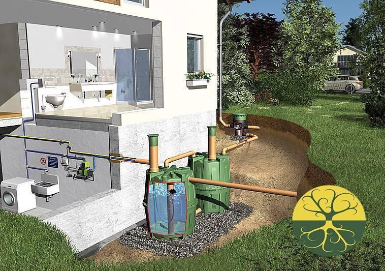 Накопительные емкости для канализации на даче и в частном доме: цена +Фото