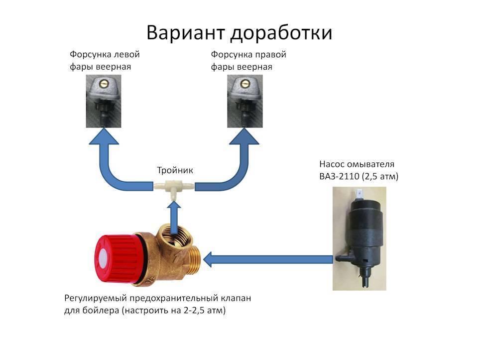 предохранительный клапан для котла: схемы, монтаж.