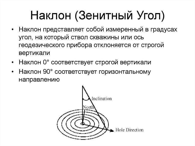 Зенитный угол: описание, правила расчета, общие закономерности - самстрой - строительство, дизайн, архитектура.