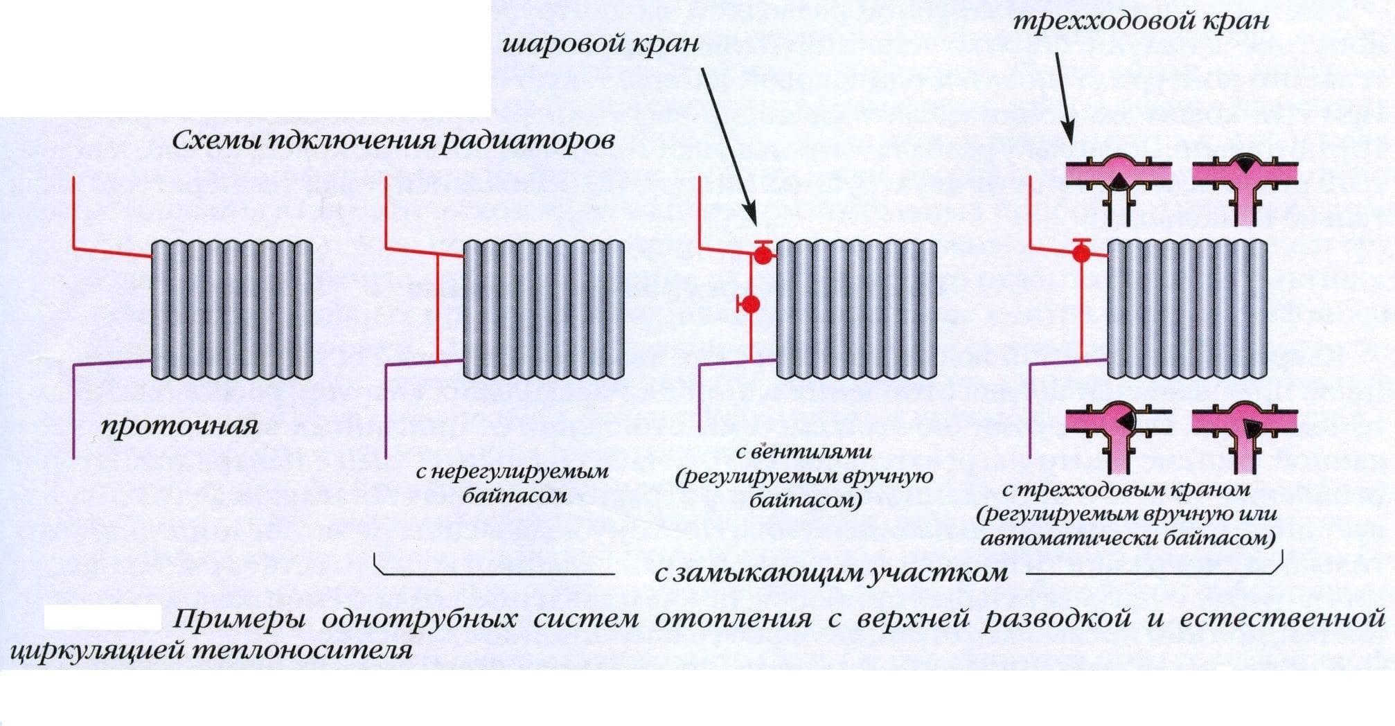 Как сделать расчет тепла на отопление – способы, формулы