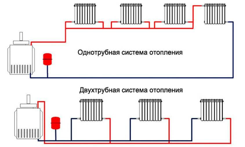 Сочетает в себе множество достоинств! принципы организации отопления «ленинградка» в частном доме