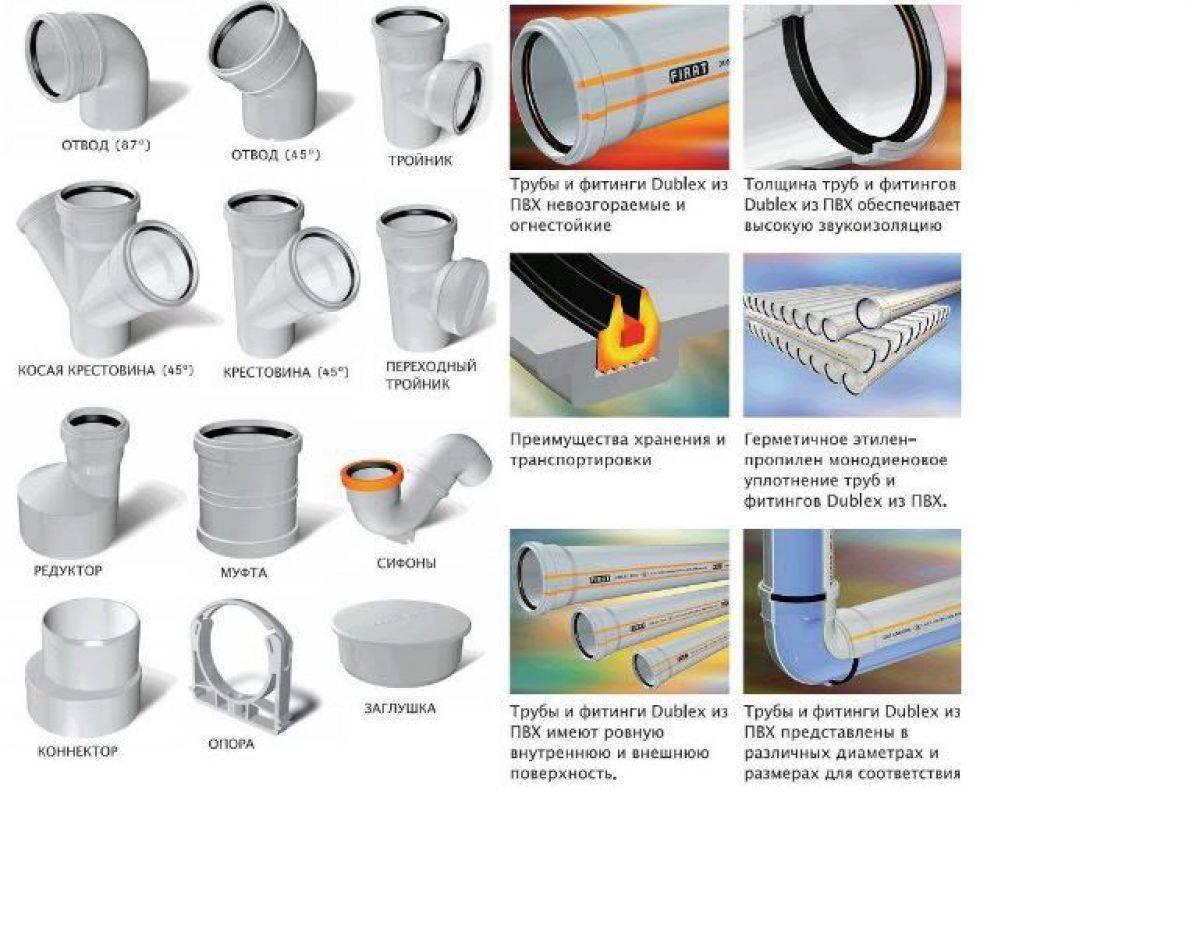 Устройство наружной канализации снип: инструкция +фото и видео