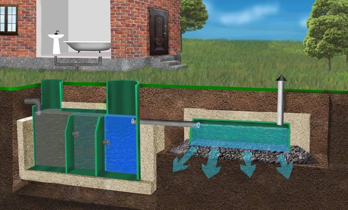 Трехкамерный септик и двухкамерный из бетонных колец