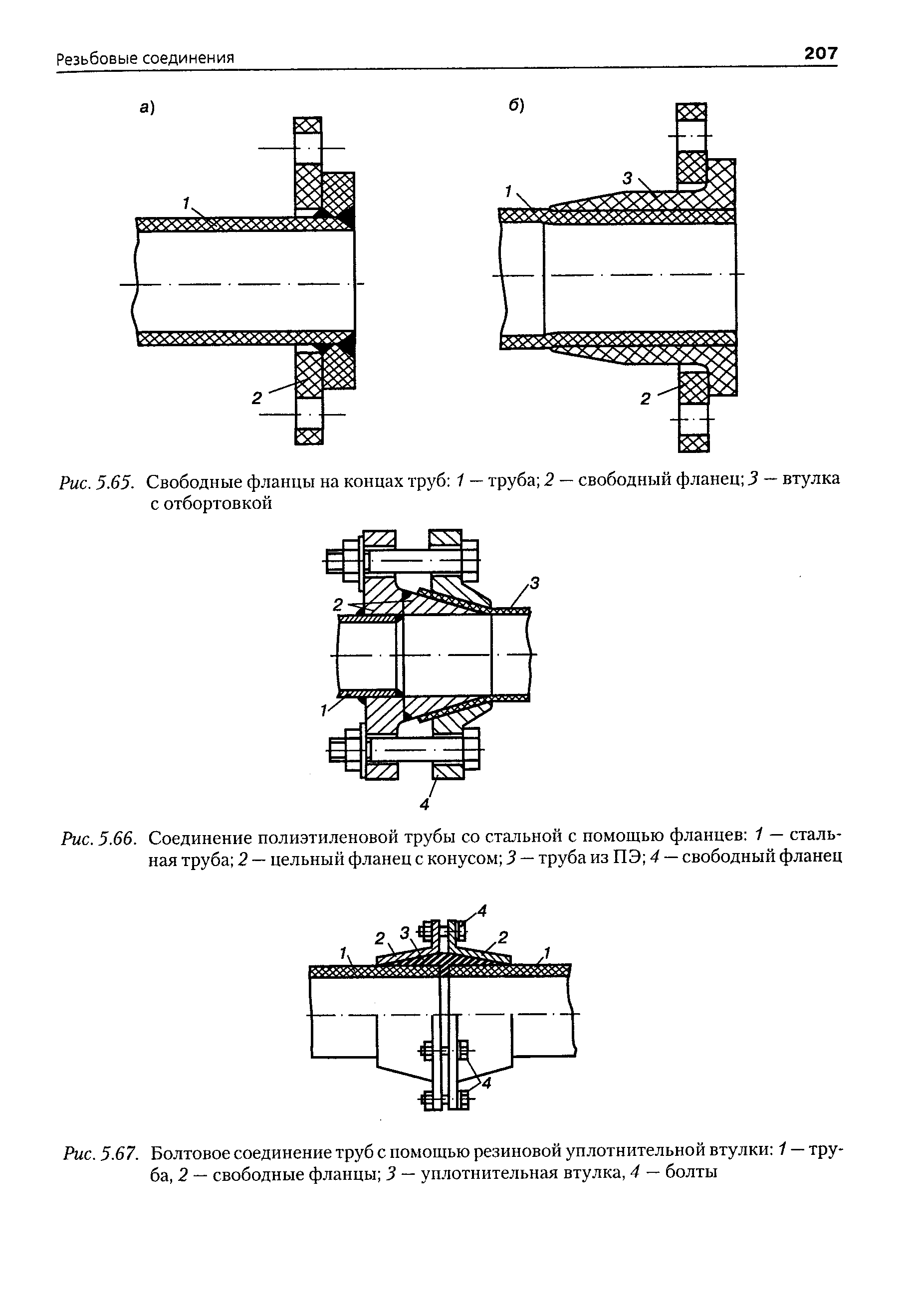 Способы соединения полипропиленовых и металлических труб