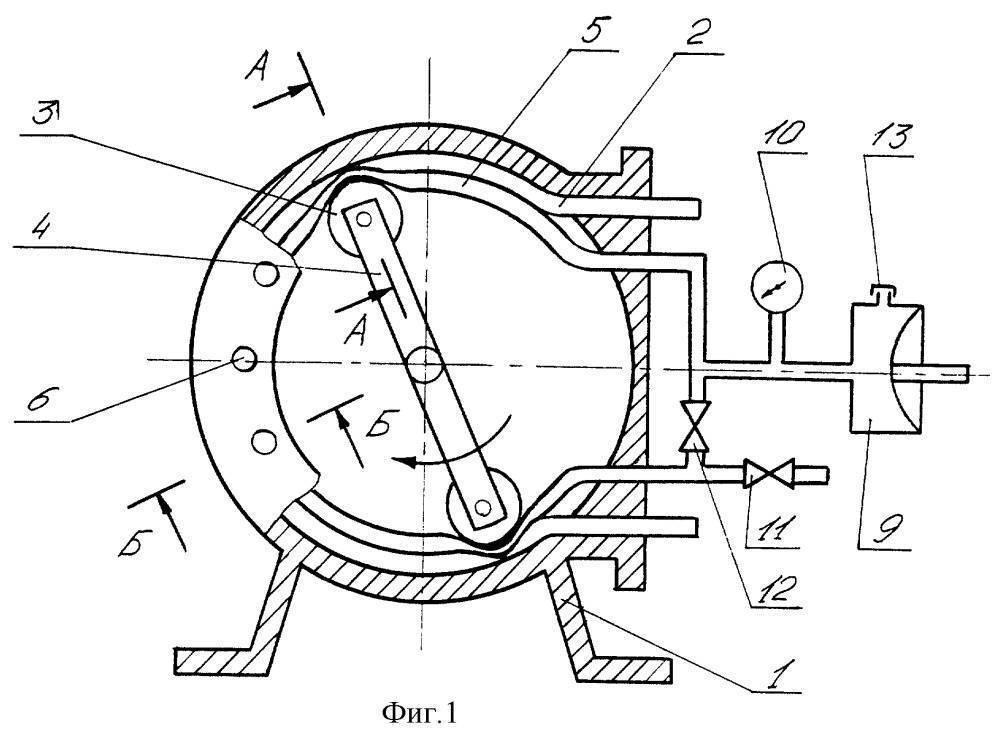 Принцип работы и устройство перистальтических насосов дозаторов