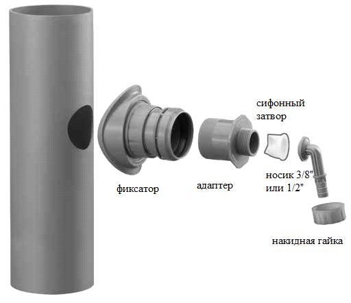 Как врезаться в канализационную пластиковую трубу при помощи тройника, адаптера
